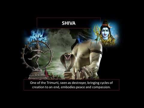Hindu Beliefs AQA RS GCSE