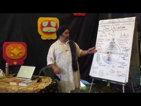Hinduism and Islam- The bridge between beliefs, reality and the truth behind it.