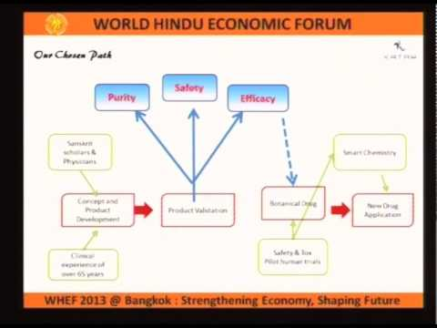 Shri Ramesh Vangal - Building Global Business out of Ancient Hindu Wisdom