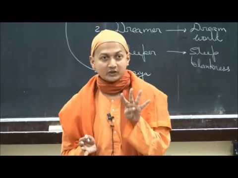 Hinduism on Consciousness, Prepared to be Humbled.