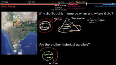 Buddhism: context and comparison | World History | Khan Academy