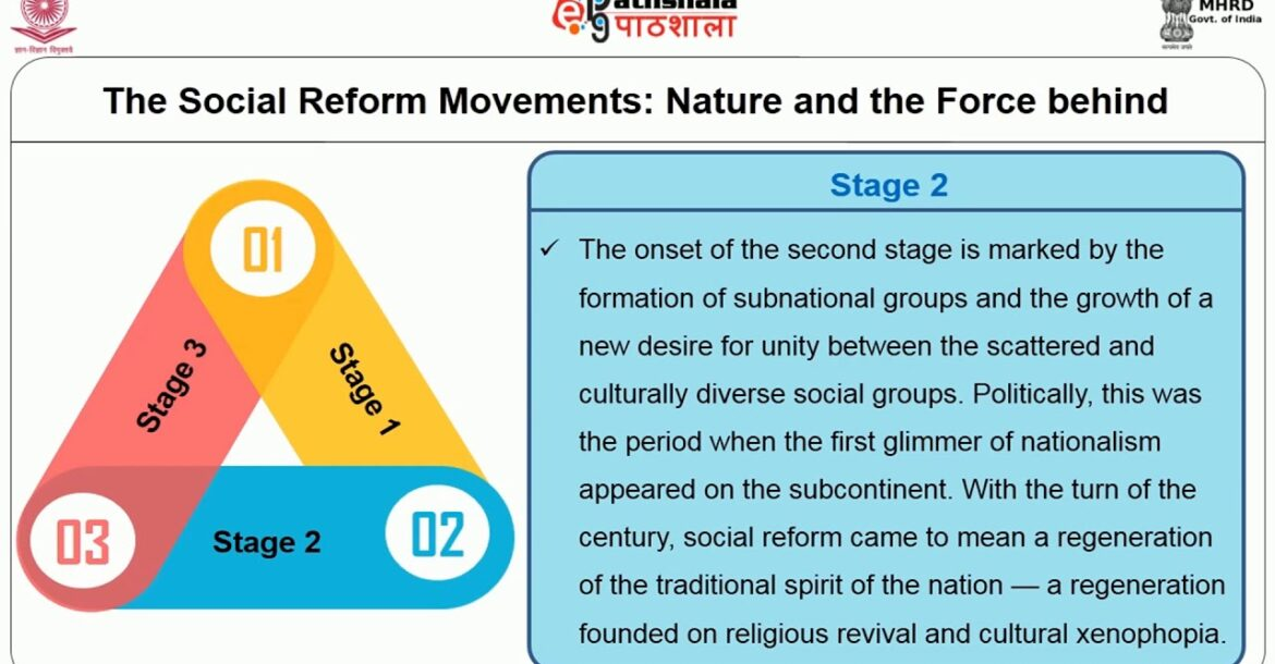 Hindu Reform Movement