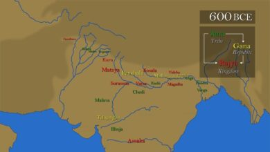 The Vedic Period of India