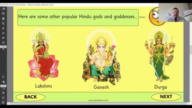 RE Lesson Week 1 Hindu Beliefs