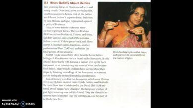 Hindu Beliefs about Deities
