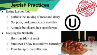 Judaism Basic Beliefs, Practices and Branches Screencast