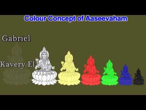 Islam & Tamil God Murugan