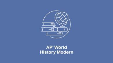 AP World History: 1.1, 1.3 Developments in East, South, and Southeast Asia from c. 1200 to c. 1450